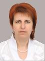 Винар Світлана Мирославівна