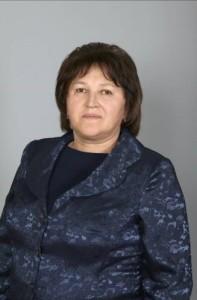 Кобрій Ольга Миколаївна