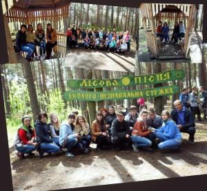 практика студентів-біологів у Шацьку